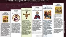 Великий пост и его русская история