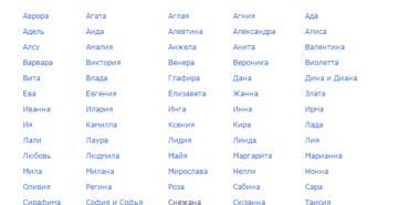 Имя для девочки. Все православные женские имена