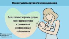 Грудное молоко защищает от пневмонии