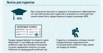 Льготы и пособия студенческим семьям в Москве