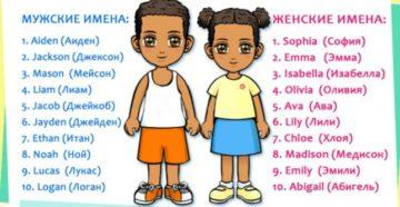 Как дают имена детям современные американцы