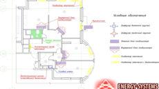 Задание на проектирование систем отопления и вентиляции индивидуального жилого дома