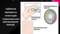 Секреты гормональной контрацепции